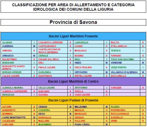 Zone Allerta Provincia di Savona