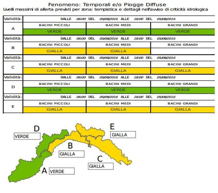 Circe si abbatte sulla Campania, temporali in arrivo