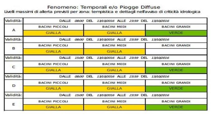 La Liguria colpita dal maltempo