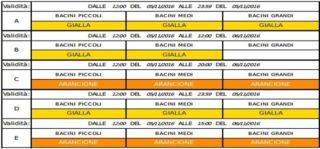 tabella-allerta-5-11-2016