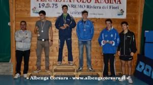 4 Tennistavolo Toirano Juniores