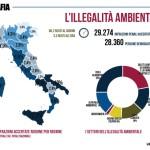 1 Ecomafia2014 infografica1