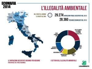 1 - Ecomafia2014_infografica1