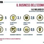2 Ecomafia2014 infografica2
