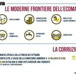 3 Ecomafia2014 infografica3