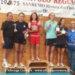 2 Tennis Tavolo singolo femminile Assoluto