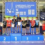 3 campionati italiani di tennistavolo 2015