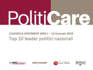 Politicare