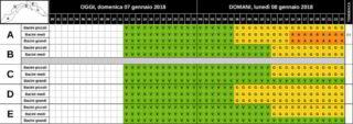 tabella oraria allerta meteo Liguria 7 8 gennaio 2018