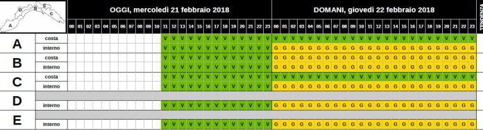 nivolologia21febb 2018 Liguria
