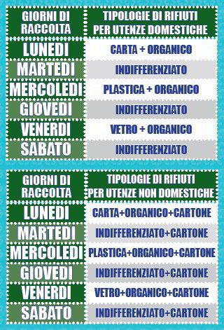 Tipologia rifiuti