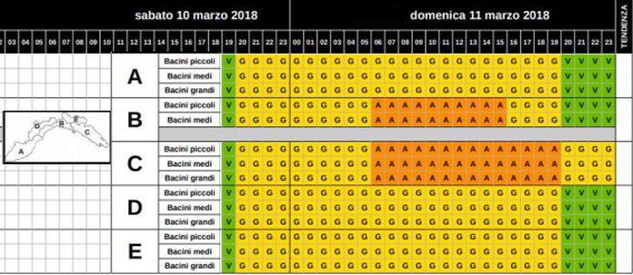 criticita idro Liguria 10 e 11 marzo 2018