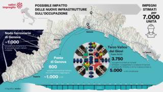 Occupazione settore infrastrutture Liguria Salini