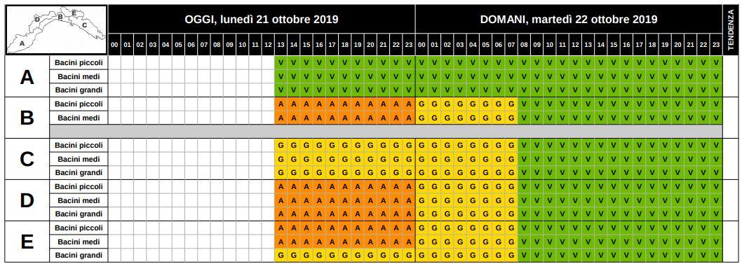 Allerta idro Liguria fasce orarie 21 e 22 ottobre 2019