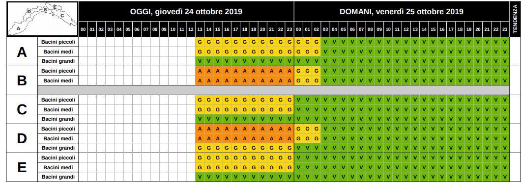 idro allerta Liguria 24 e 25 ottobre 2019