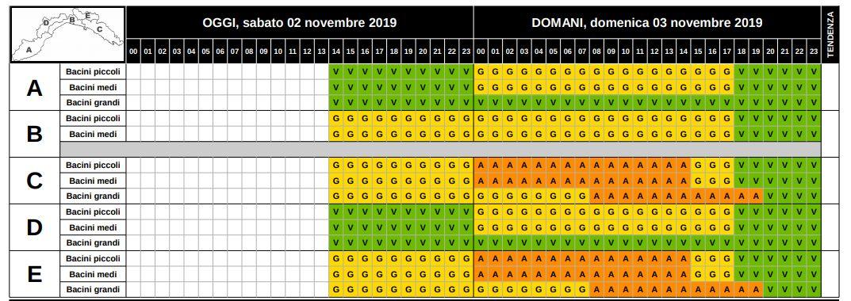Allerta idrogeologico in Liguria 2 e 3 novembre 2019