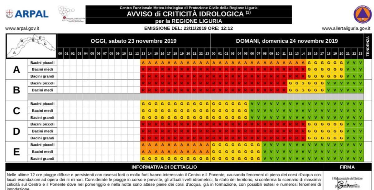 Allerta Liguria Zone e fasce orarie