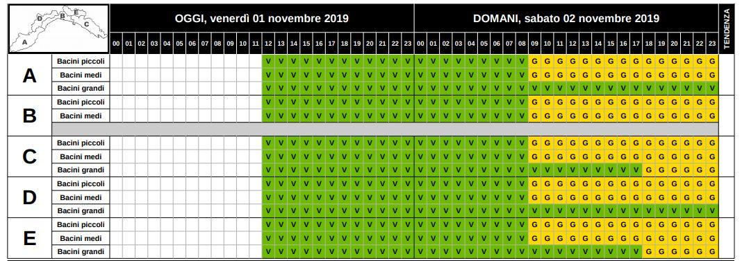 Tabella oraria Liguria allerta idrologica 2 novembre 2019