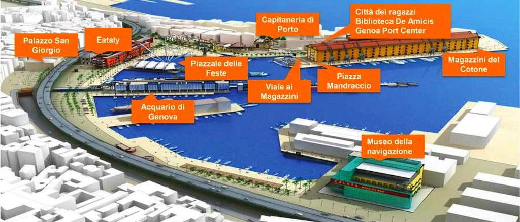 Al Porto Antico di Genova Orientamenti 2019