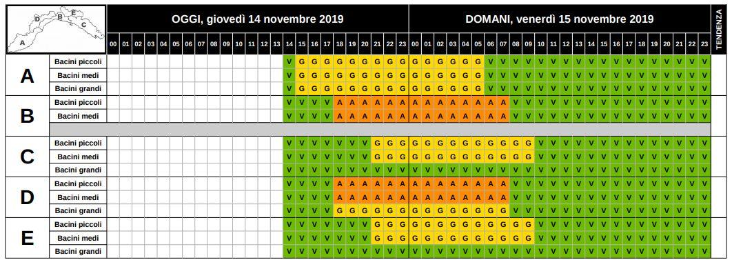 Tabelle orarie allerta pioggia Liguria