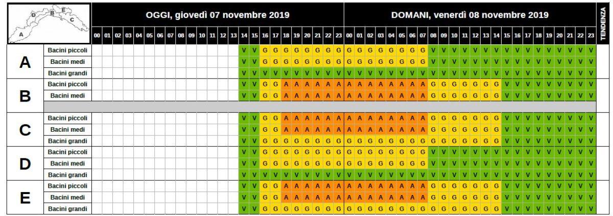 Tabella oraria Allerta Meteo Liguria