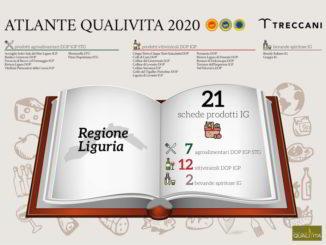 Liguria Atlante Qualivita Treccani