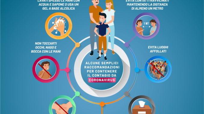 Coronavirus prevenzione