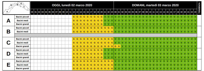 idrologica 2 3 2020