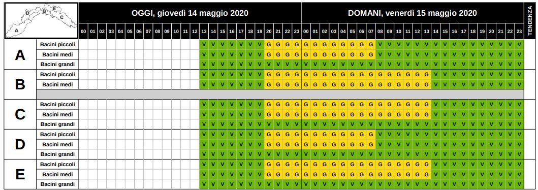 idrologica Liguria del 14-15 maggio