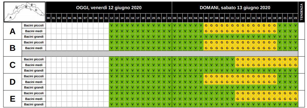 Fasce orarie allerta idrologica Liguria 7-6-2020