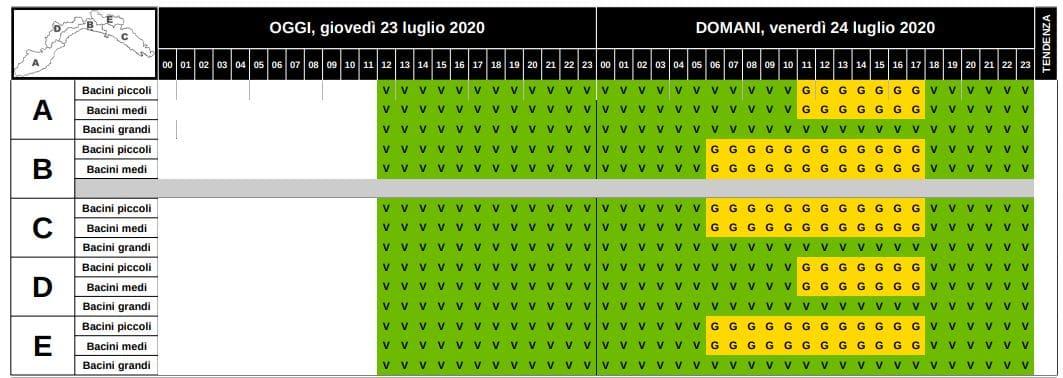 Liguria allerta idrologica 24 luglio