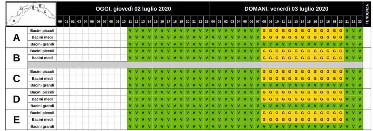 idrologica Liguria 3-07-2020