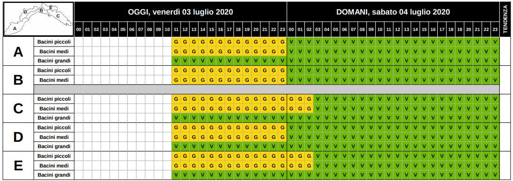 idrologica variata Liguria 03_07_2020
