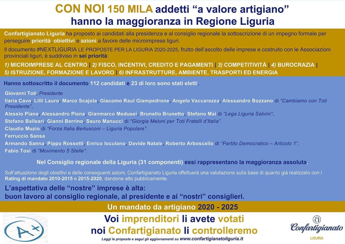 Confartigianato-Sottoscrittori_eletti_regione_liguria_2020_2025