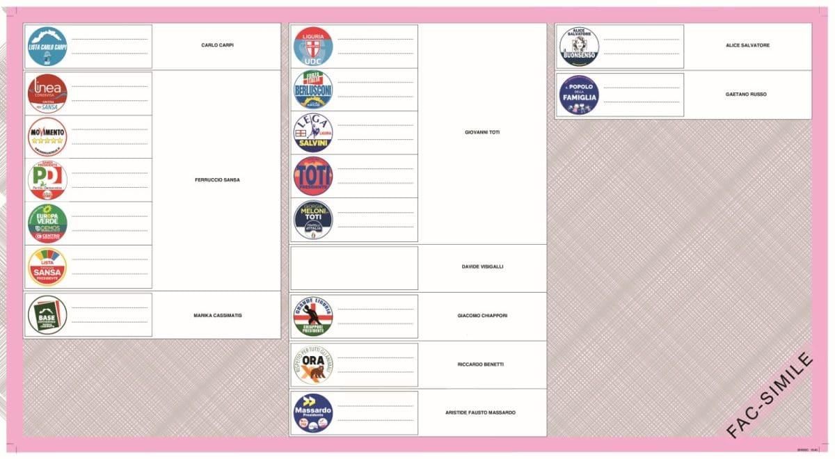 Elezioni Regione Liguria-circoscrizione_Imperia- fac-simile_scheda 02