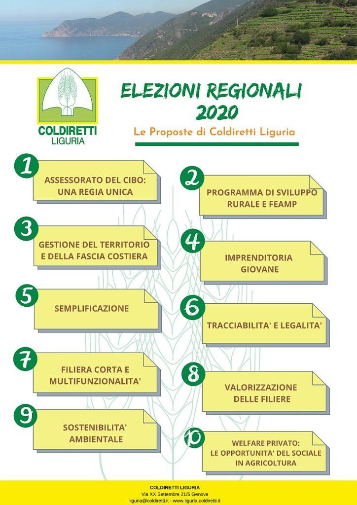 Elezioni Regione Liguria - decalogo Coldiretti