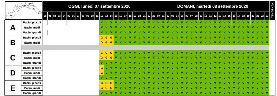 idrologica 07_09_2020