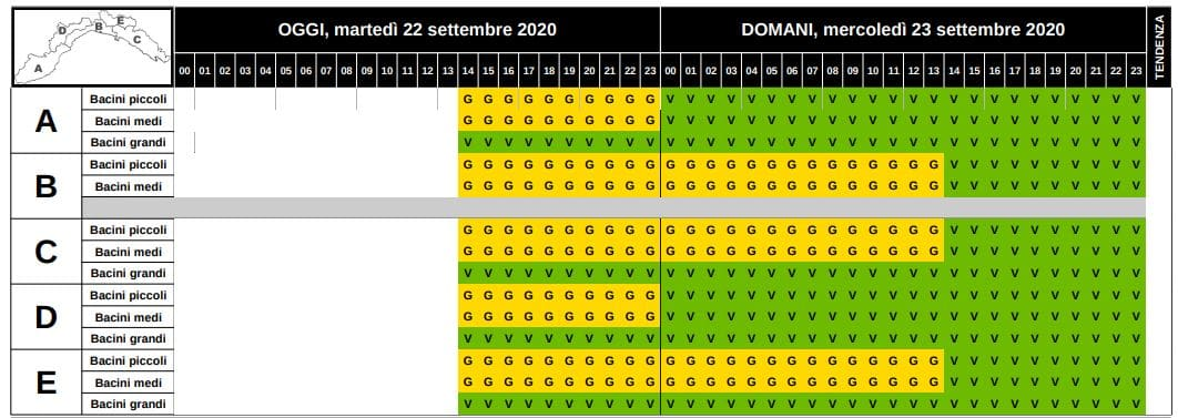 Liguria Allerta  idrologica 22_09_2020