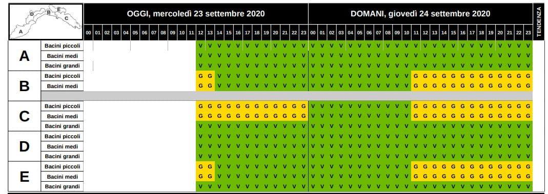 idrologica 22_23_09_2020