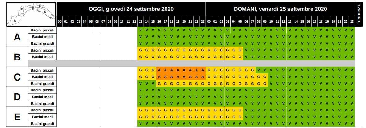 idrologica 24_25 settembre