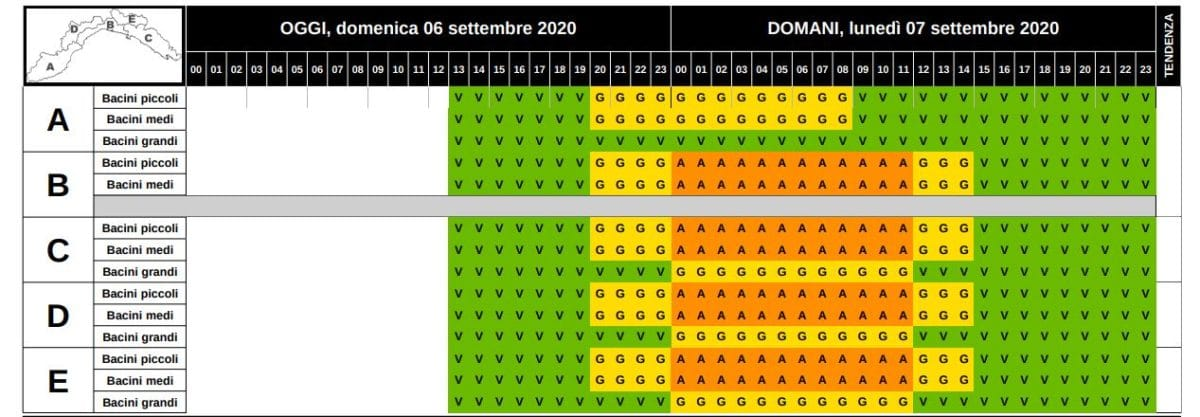 idrologica 6_7_09_2020