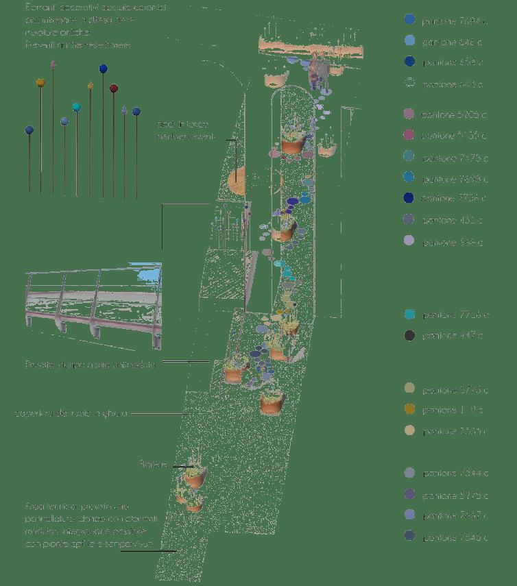 Savona - rendering Giardino della Ceramica al Priamar