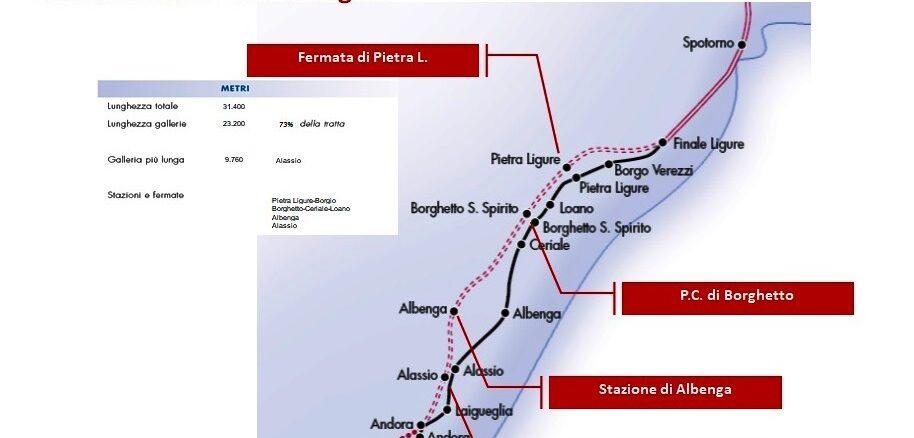 Immagine raddoppio ferroviario