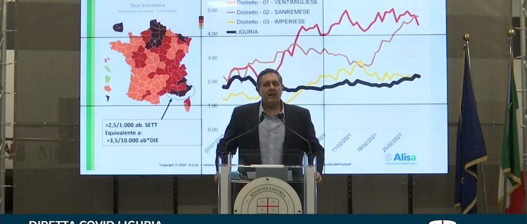 Giovanni Toti -Sala trasparenza 2 marzo 2021
