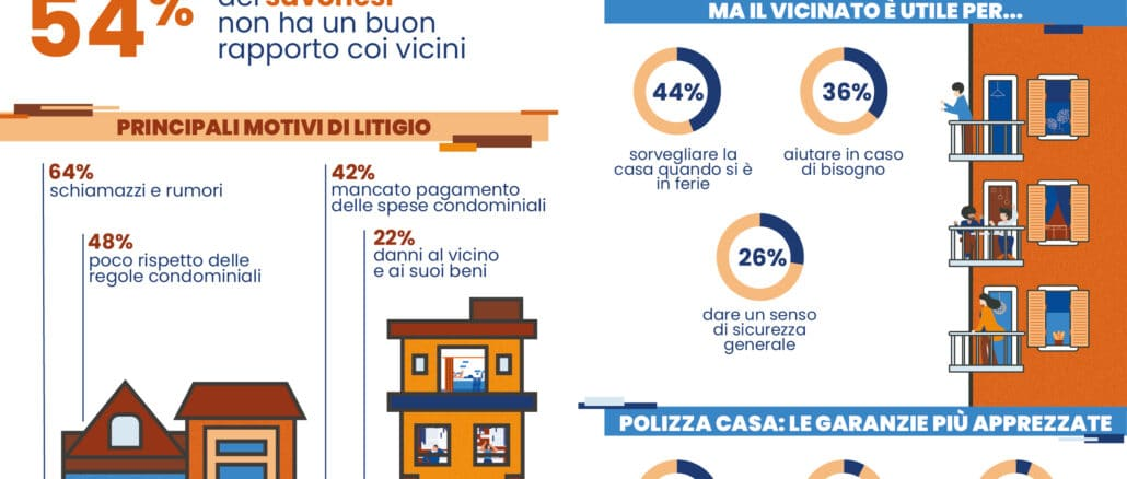 infografica SV